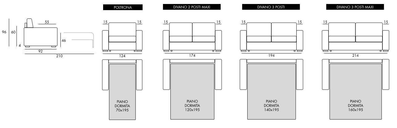 schema misure divano 3 posti mobilificio torino e rivoli